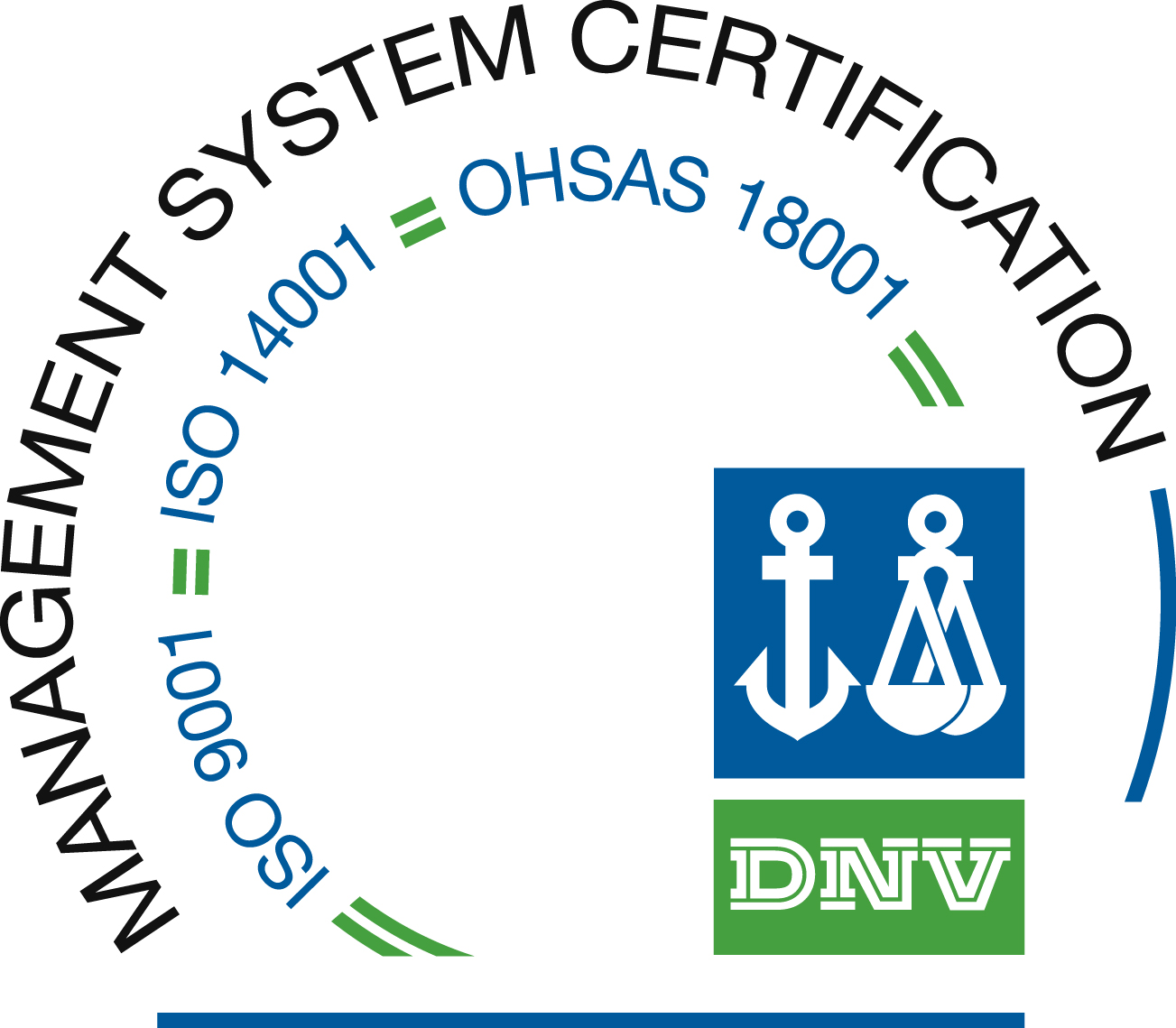 DNV Certificates, ISO 9001; ISO 14001; OHSAS 18001